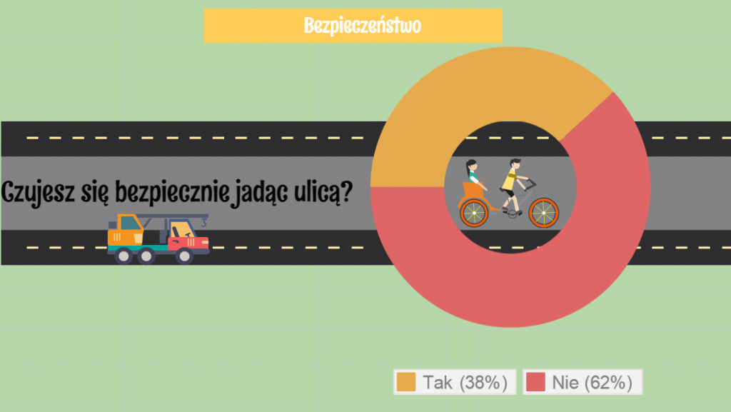 Badania turystyki rowerowej